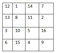 How to create a Magic Square using ZOS
